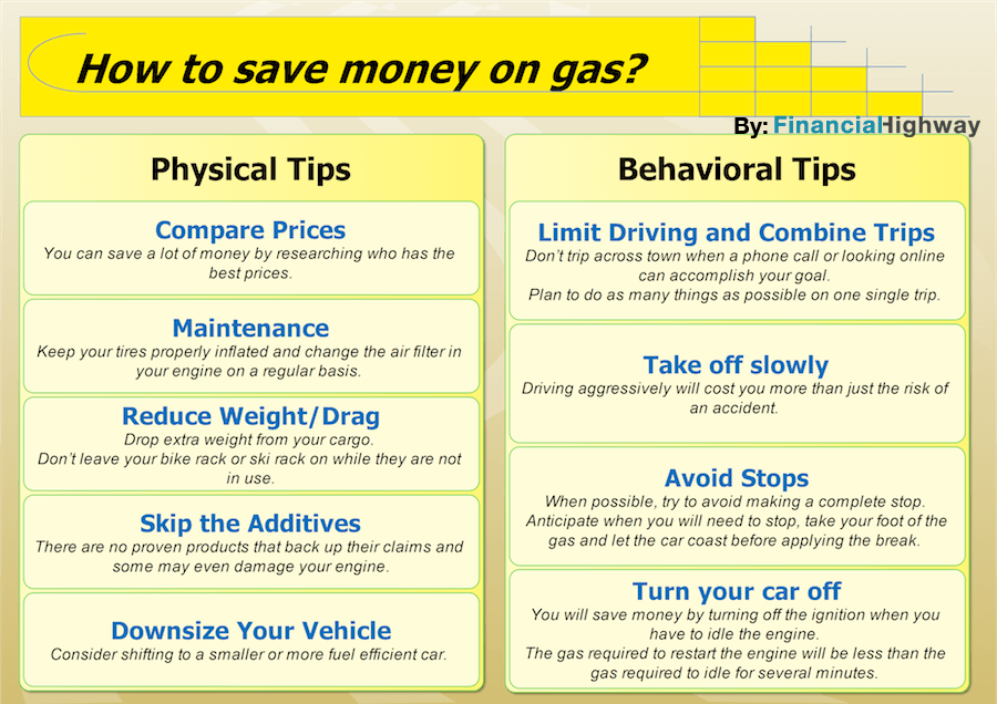 How To Save Money on Gas: A Practical Guide